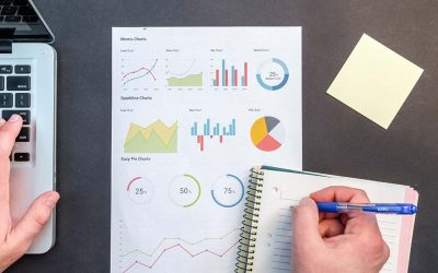 Performance Management & KPIs